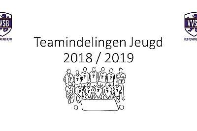 Teamindelingen 2018/2019